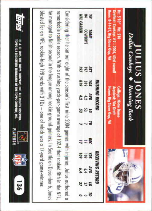 2005-Topps-First-Edition-Football-Card-Pick-1-301 thumbnail 231