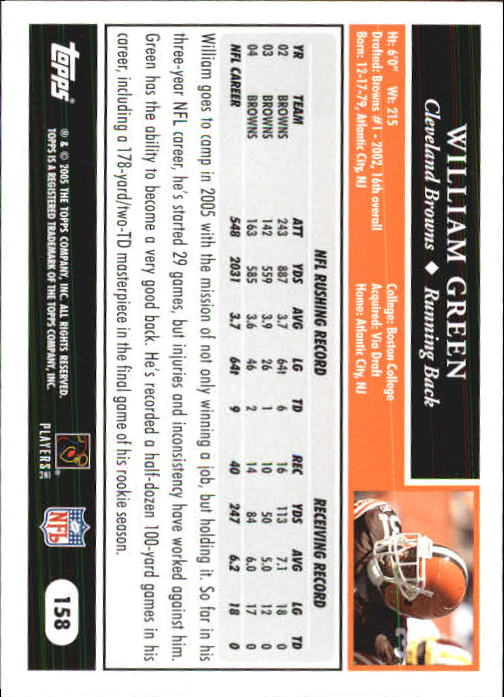 2005-Topps-First-Edition-Football-Card-Pick-1-301 thumbnail 271
