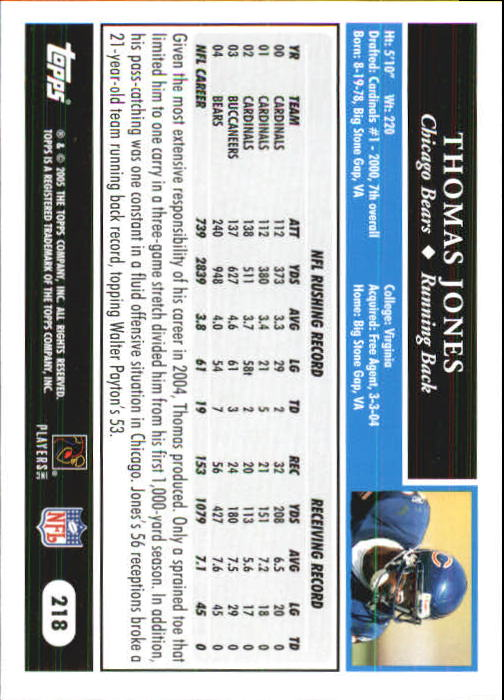 2005-Topps-First-Edition-Football-Card-Pick-1-301 thumbnail 366