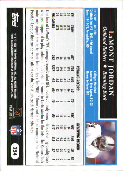 2005-Topps-First-Edition-Football-Card-Pick-1-301 thumbnail 426