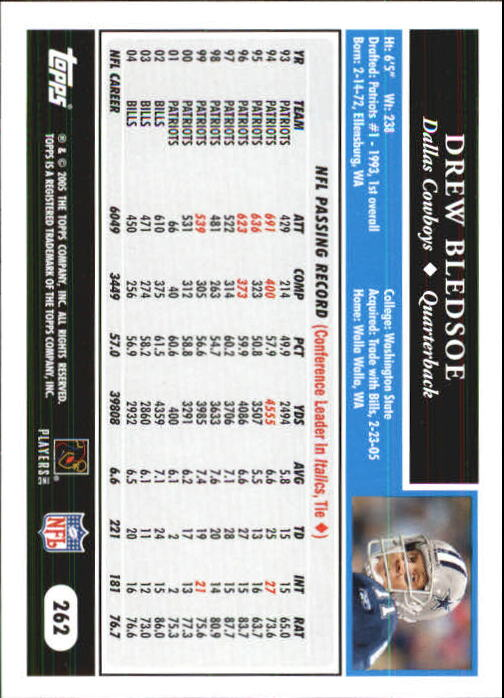 2005-Topps-First-Edition-Football-Card-Pick-1-301 thumbnail 442