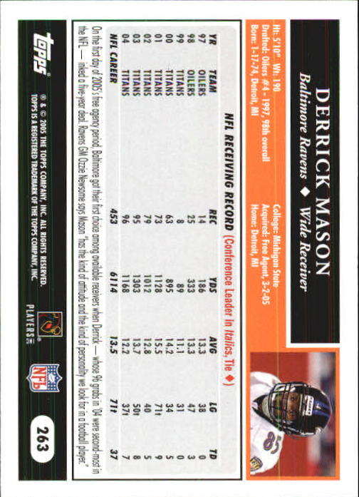 2005-Topps-First-Edition-Football-Card-Pick-1-301 thumbnail 444