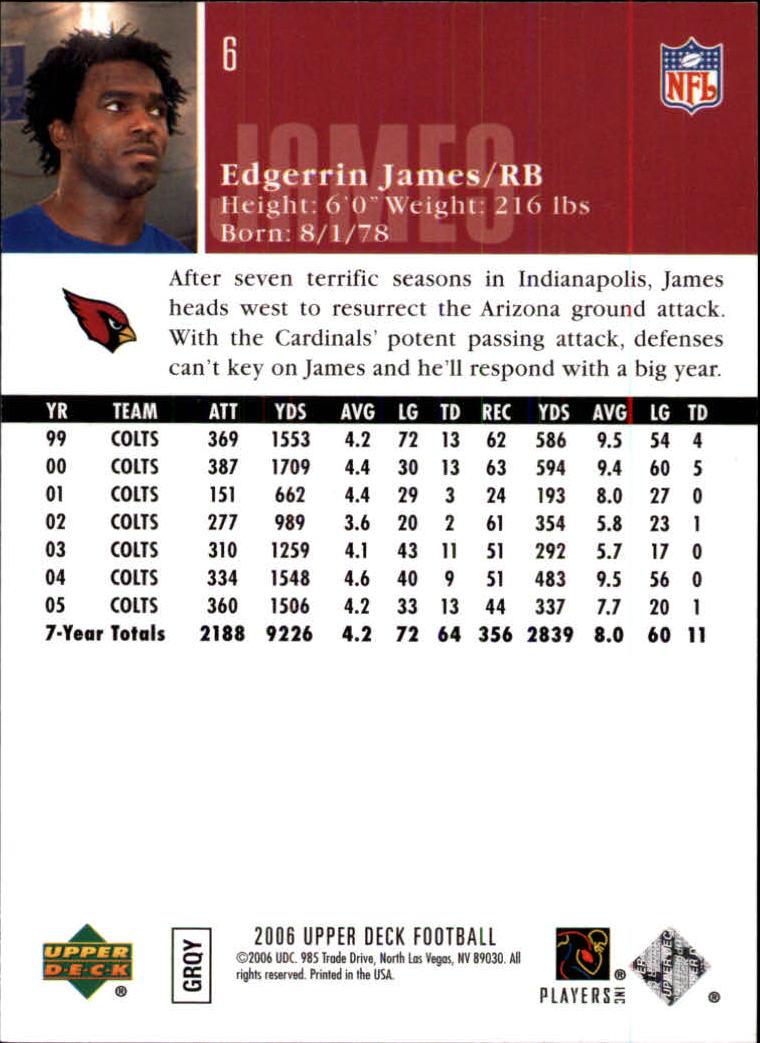 2006-Upper-Deck-Football-Card-s-1-200-A2099-You-Pick-10-FREE-SHIP thumbnail 13