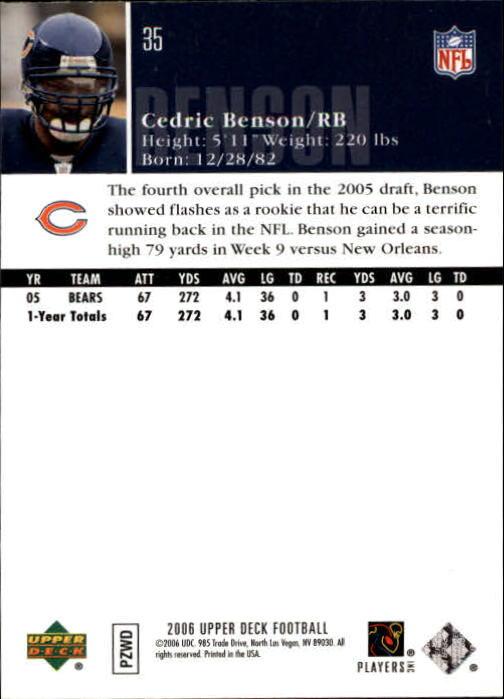 2006-Upper-Deck-Football-Card-s-1-200-A2099-You-Pick-10-FREE-SHIP thumbnail 67