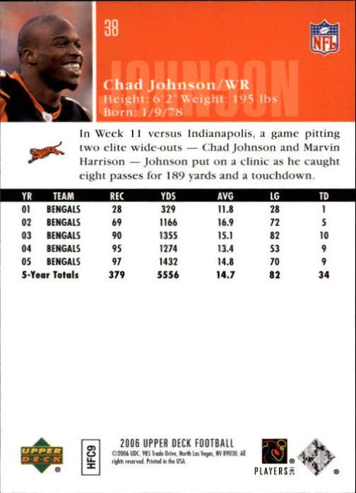 2006-Upper-Deck-Football-Card-s-1-200-A2099-You-Pick-10-FREE-SHIP thumbnail 73