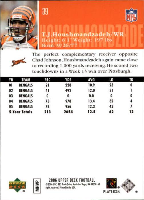 2006-Upper-Deck-Football-Card-s-1-200-A2099-You-Pick-10-FREE-SHIP thumbnail 75