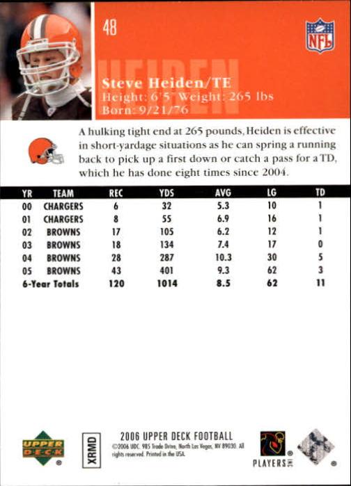 2006-Upper-Deck-Football-Card-s-1-200-A2099-You-Pick-10-FREE-SHIP thumbnail 93