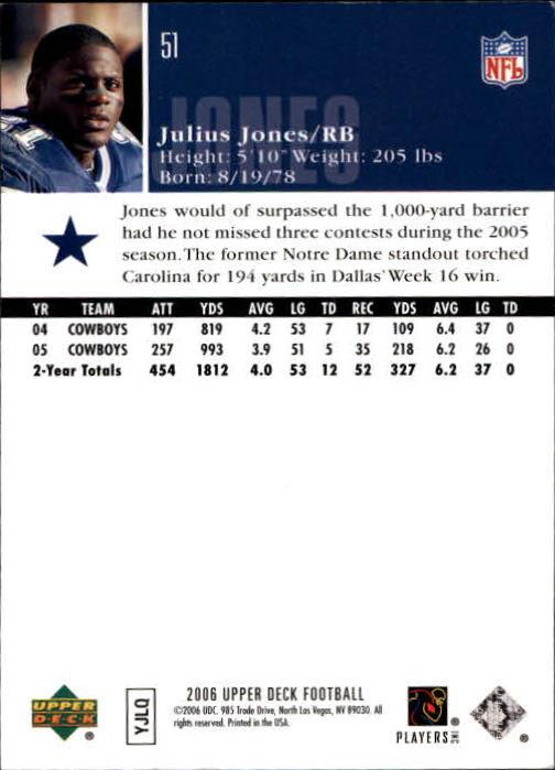 2006-Upper-Deck-Football-Card-s-1-200-A2099-You-Pick-10-FREE-SHIP thumbnail 99