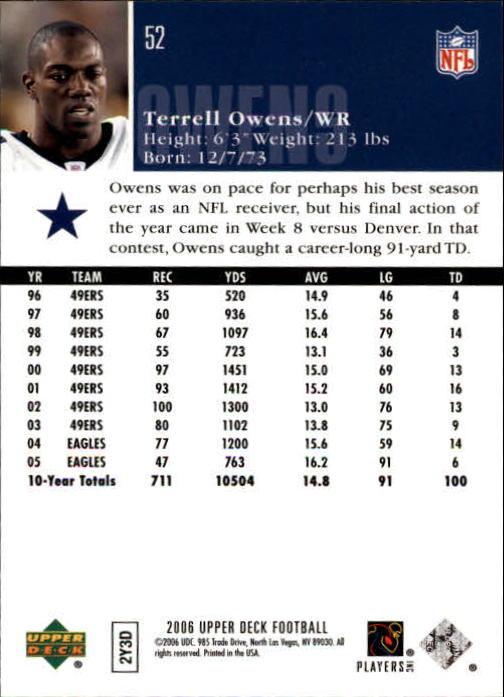 2006-Upper-Deck-Football-Card-s-1-200-A2099-You-Pick-10-FREE-SHIP thumbnail 101