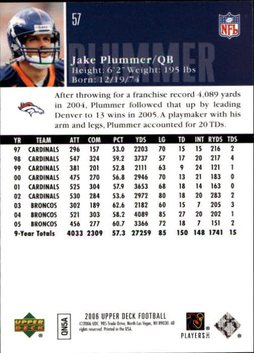 2006-Upper-Deck-Football-Card-s-1-200-A2099-You-Pick-10-FREE-SHIP thumbnail 111