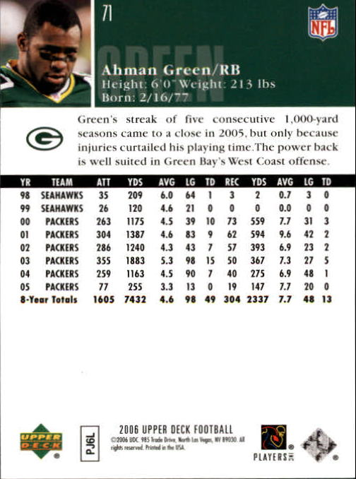 2006-Upper-Deck-Football-Card-s-1-200-A2099-You-Pick-10-FREE-SHIP thumbnail 137