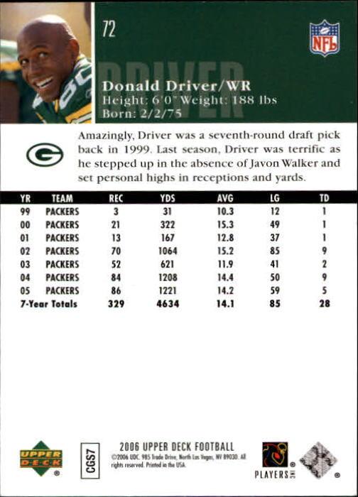 2006-Upper-Deck-Football-Card-s-1-200-A2099-You-Pick-10-FREE-SHIP thumbnail 139