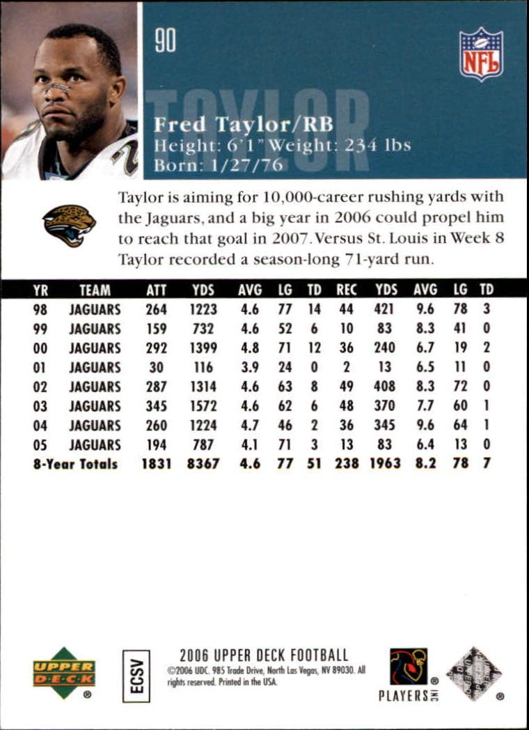 2006-Upper-Deck-Football-Card-s-1-200-A2099-You-Pick-10-FREE-SHIP thumbnail 173