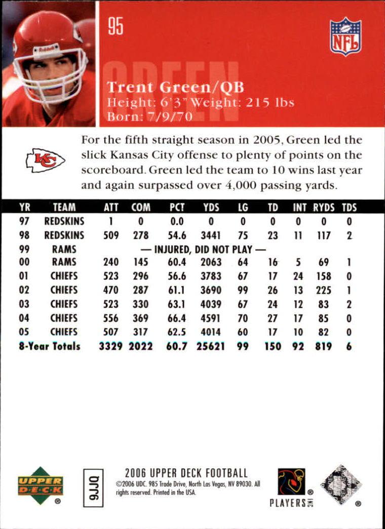 2006-Upper-Deck-Football-Card-s-1-200-A2099-You-Pick-10-FREE-SHIP thumbnail 183