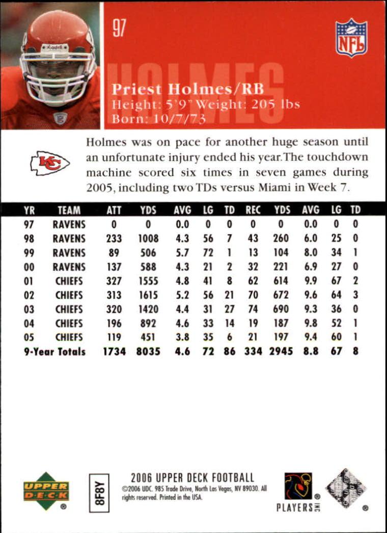 2006-Upper-Deck-Football-Card-s-1-200-A2099-You-Pick-10-FREE-SHIP thumbnail 187