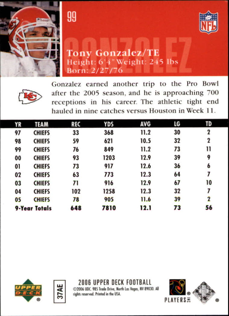 2006-Upper-Deck-Football-Card-s-1-200-A2099-You-Pick-10-FREE-SHIP thumbnail 191