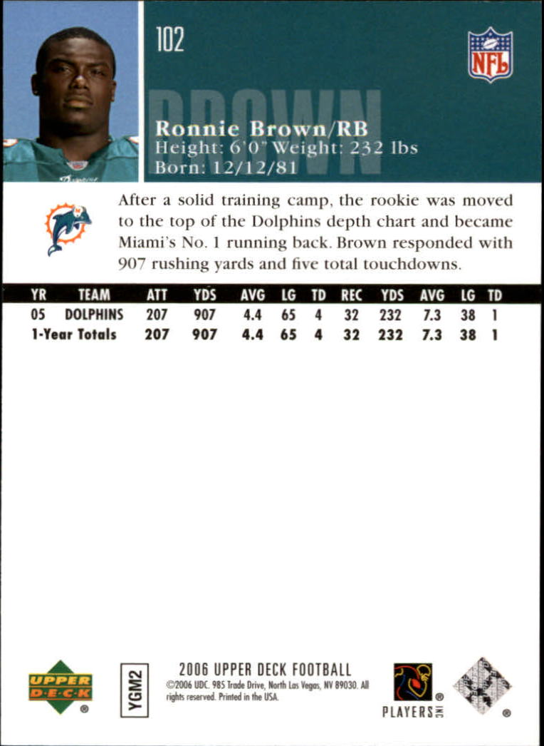 2006-Upper-Deck-Football-Card-s-1-200-A2099-You-Pick-10-FREE-SHIP thumbnail 197