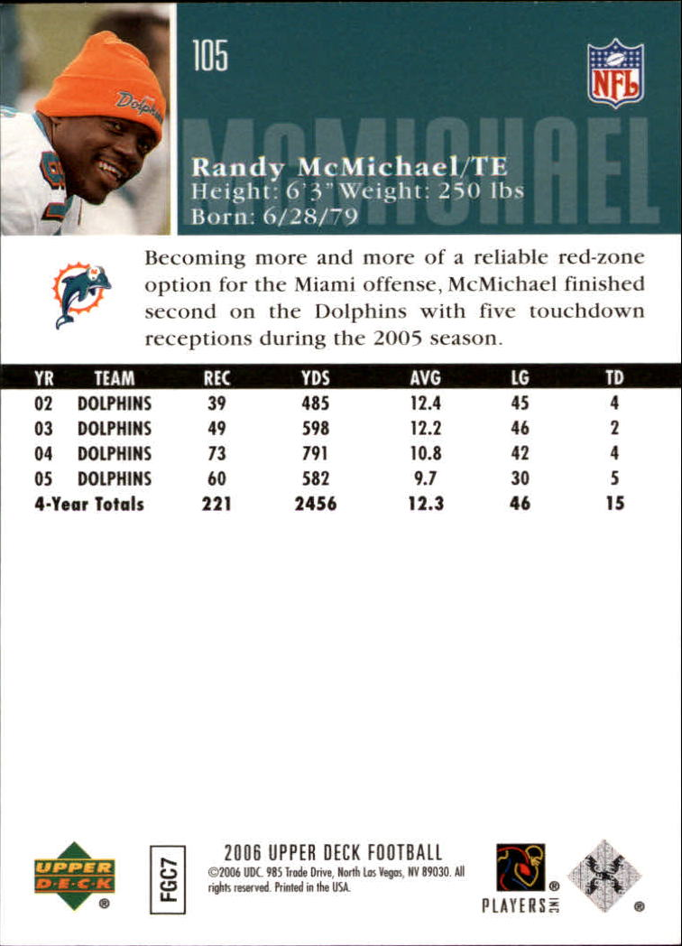 2006-Upper-Deck-Football-Card-s-1-200-A2099-You-Pick-10-FREE-SHIP thumbnail 203