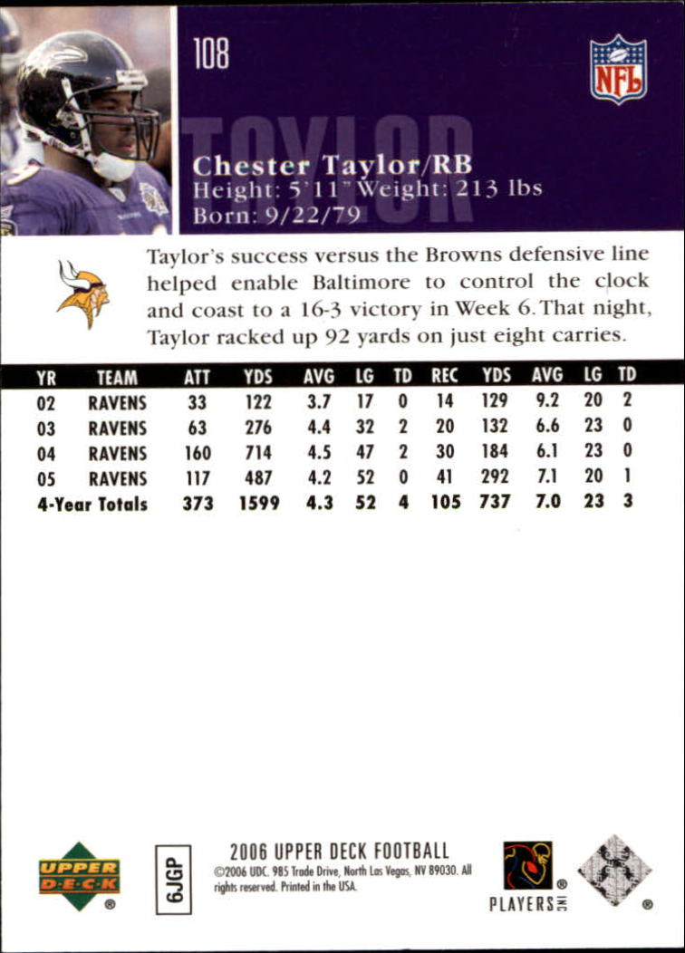 2006-Upper-Deck-Football-Card-s-1-200-A2099-You-Pick-10-FREE-SHIP thumbnail 209