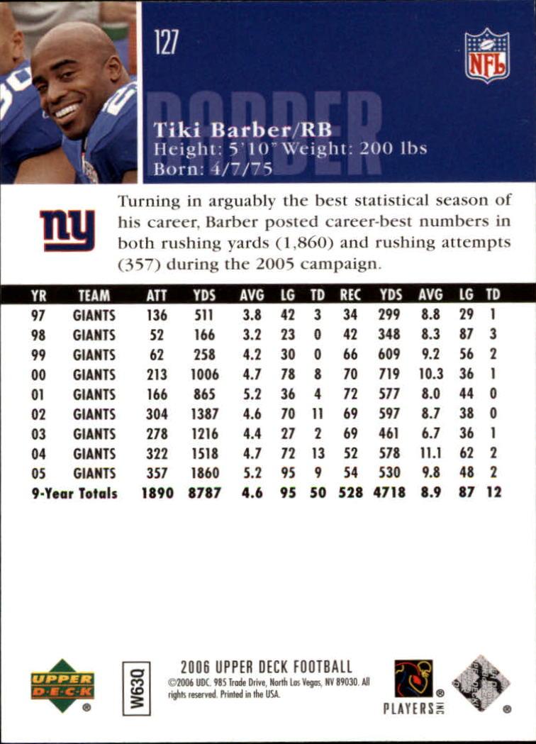 2006-Upper-Deck-Football-Card-s-1-200-A2099-You-Pick-10-FREE-SHIP thumbnail 245