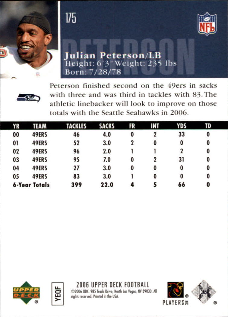 2006-Upper-Deck-Football-Card-s-1-200-A2099-You-Pick-10-FREE-SHIP thumbnail 339