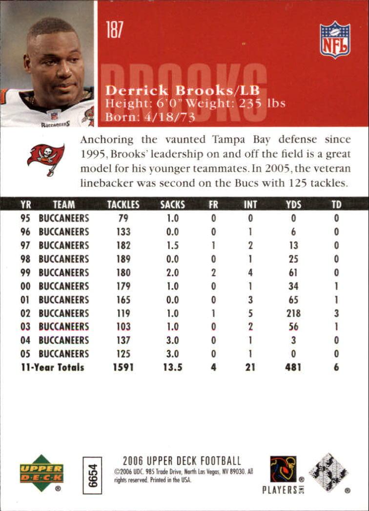 2006-Upper-Deck-Football-Card-s-1-200-A2099-You-Pick-10-FREE-SHIP thumbnail 363