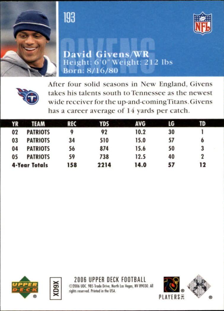 2006-Upper-Deck-Football-Card-s-1-200-A2099-You-Pick-10-FREE-SHIP thumbnail 375