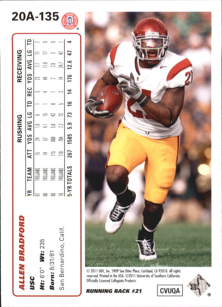 2011-Upper-Deck-FB-20th-Anniversary-Inserts-You-Pick-Buy-10-cards-FREE-SHIP thumbnail 197