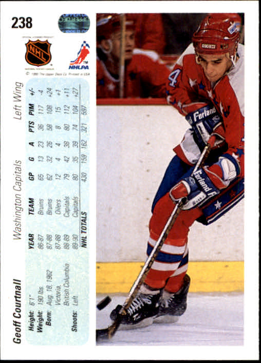 1990-91-Upper-Deck-Hockey-201-400-Rookies-You-Pick-Buy-10-cards-FREE-SHIP thumbnail 75