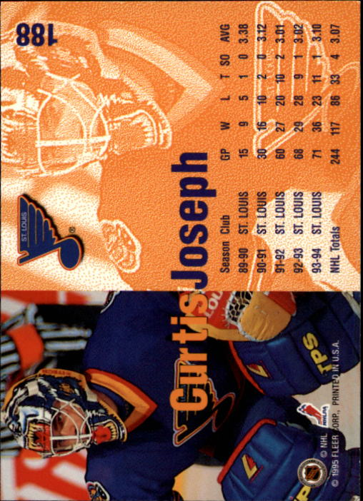 1994-95-Fleer-Hockey-s-1-250-Rookies-You-Pick-Buy-10-cards-FREE-SHIP thumbnail 255