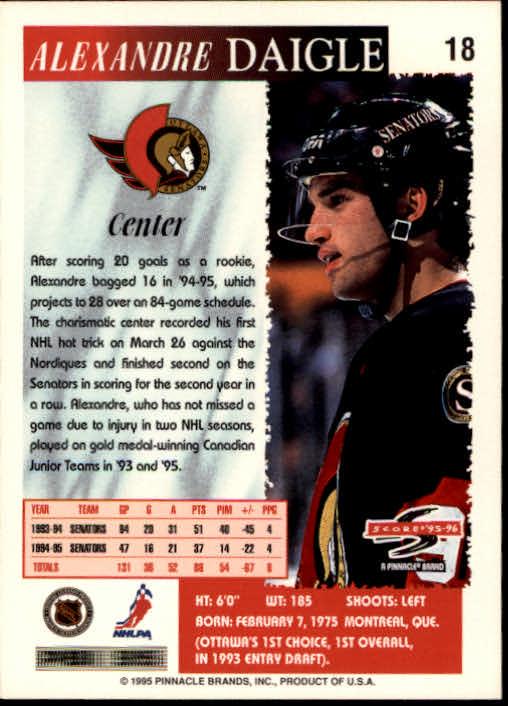 1995-96-Score-Hockey-Card-s-1-250-Rookies-A1270-You-Pick-10-FREE-SHIP thumbnail 37