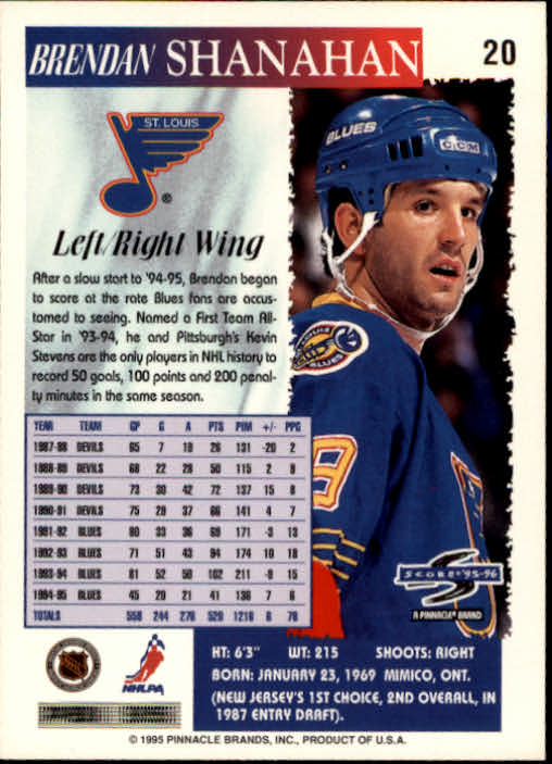 1995-96-Score-Hockey-Card-s-1-250-Rookies-A1270-You-Pick-10-FREE-SHIP thumbnail 41