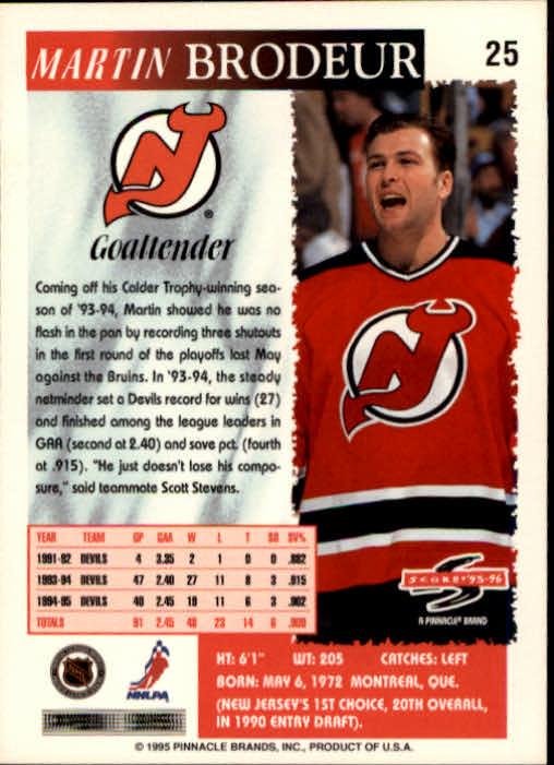 1995-96-Score-Hockey-Card-s-1-250-Rookies-A1270-You-Pick-10-FREE-SHIP thumbnail 49