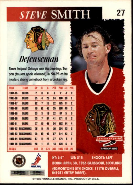 1995-96-Score-Hockey-Card-s-1-250-Rookies-A1270-You-Pick-10-FREE-SHIP thumbnail 53
