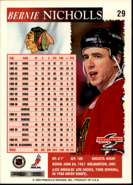 1995-96-Score-Hockey-Card-s-1-250-Rookies-A1270-You-Pick-10-FREE-SHIP thumbnail 57