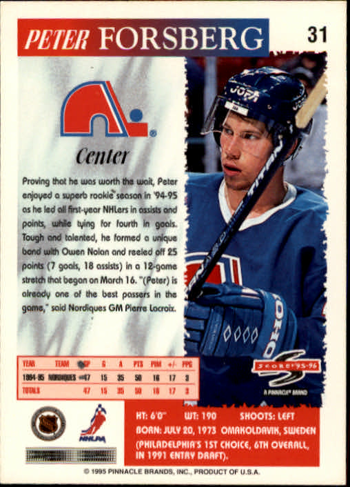 1995-96-Score-Hockey-Card-s-1-250-Rookies-A1270-You-Pick-10-FREE-SHIP thumbnail 61