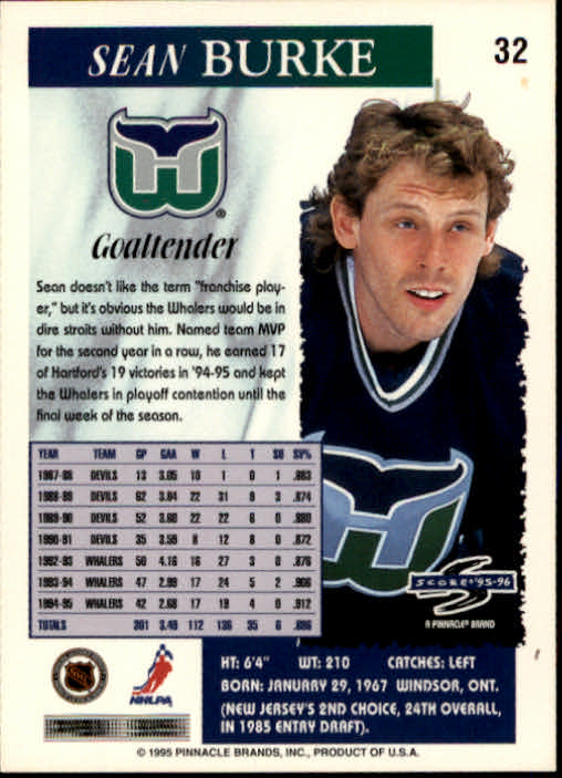 1995-96-Score-Hockey-Card-s-1-250-Rookies-A1270-You-Pick-10-FREE-SHIP thumbnail 63
