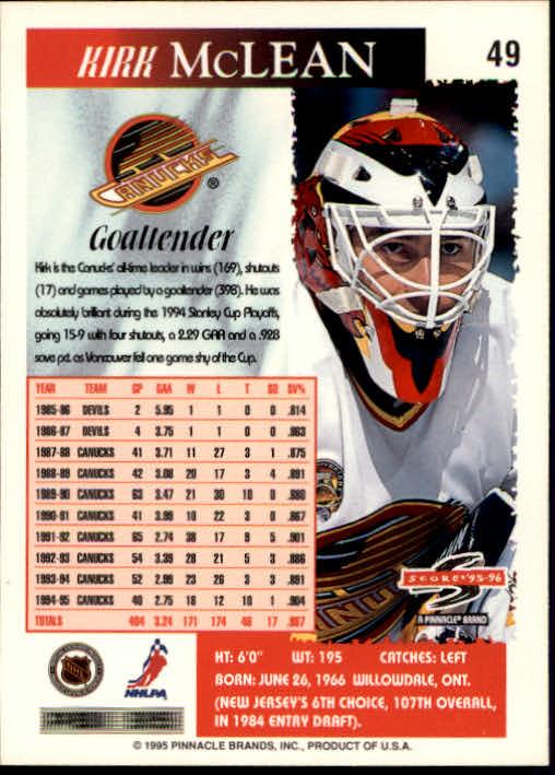 1995-96-Score-Hockey-Card-s-1-250-Rookies-A1270-You-Pick-10-FREE-SHIP thumbnail 97