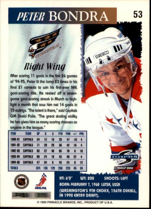 1995-96-Score-Hockey-Card-s-1-250-Rookies-A1270-You-Pick-10-FREE-SHIP thumbnail 105