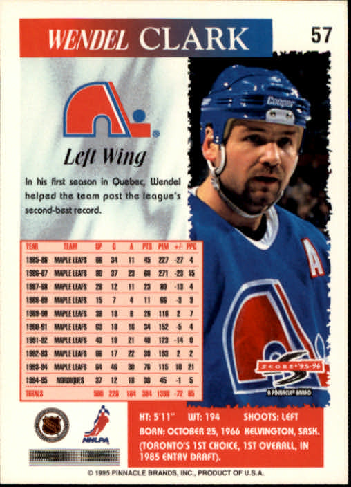 1995-96-Score-Hockey-Card-s-1-250-Rookies-A1270-You-Pick-10-FREE-SHIP thumbnail 113