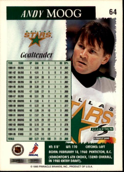 1995-96-Score-Hockey-Card-s-1-250-Rookies-A1270-You-Pick-10-FREE-SHIP thumbnail 125