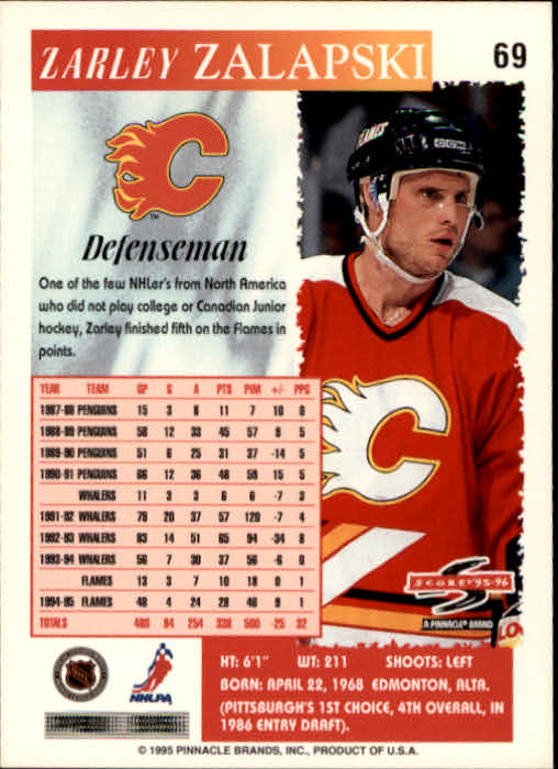1995-96-Score-Hockey-Card-s-1-250-Rookies-A1270-You-Pick-10-FREE-SHIP thumbnail 133