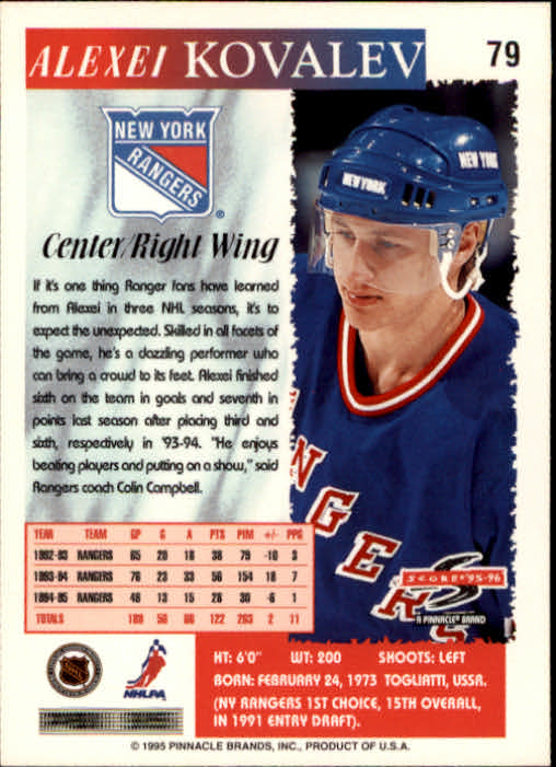 1995-96-Score-Hockey-Card-s-1-250-Rookies-A1270-You-Pick-10-FREE-SHIP thumbnail 151
