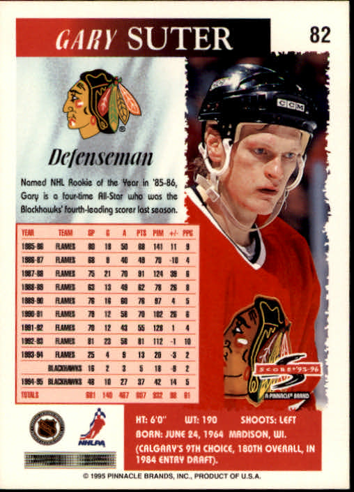 1995-96-Score-Hockey-Card-s-1-250-Rookies-A1270-You-Pick-10-FREE-SHIP thumbnail 157