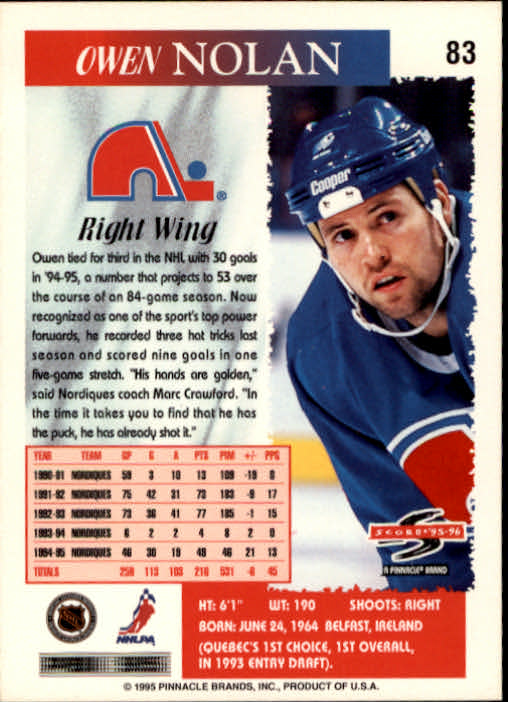 1995-96-Score-Hockey-Card-s-1-250-Rookies-A1270-You-Pick-10-FREE-SHIP thumbnail 159