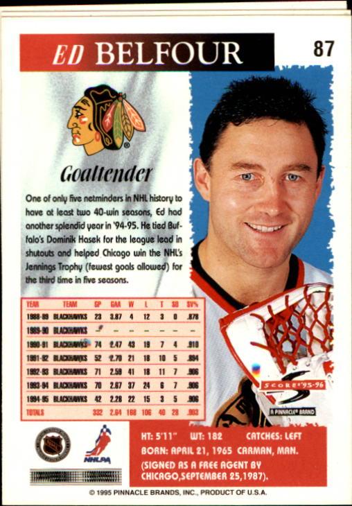 1995-96-Score-Hockey-Card-s-1-250-Rookies-A1270-You-Pick-10-FREE-SHIP thumbnail 167