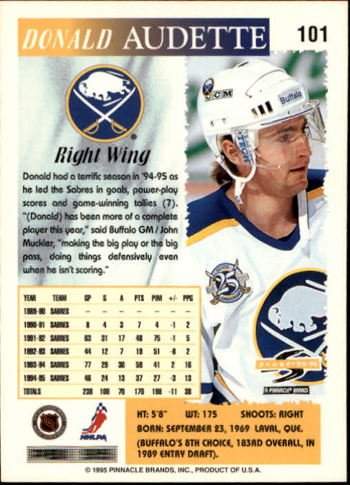 1995-96-Score-Hockey-Card-s-1-250-Rookies-A1270-You-Pick-10-FREE-SHIP thumbnail 195
