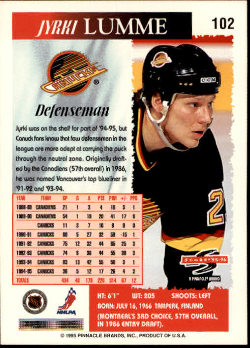 1995-96-Score-Hockey-Card-s-1-250-Rookies-A1270-You-Pick-10-FREE-SHIP thumbnail 197