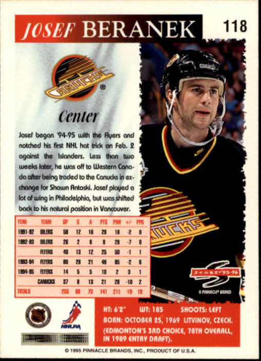 1995-96-Score-Hockey-Card-s-1-250-Rookies-A1270-You-Pick-10-FREE-SHIP thumbnail 229