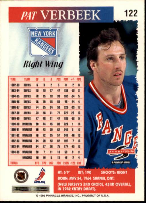 1995-96-Score-Hockey-Card-s-1-250-Rookies-A1270-You-Pick-10-FREE-SHIP thumbnail 237